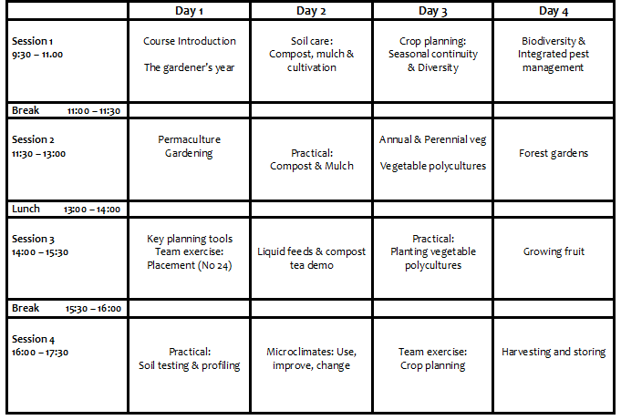 Permaculture Gardening Course timetable